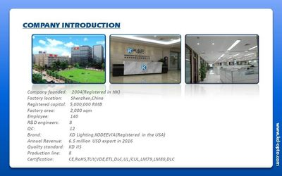 Shenzhen KD LIGHTING Co.,Ltd
